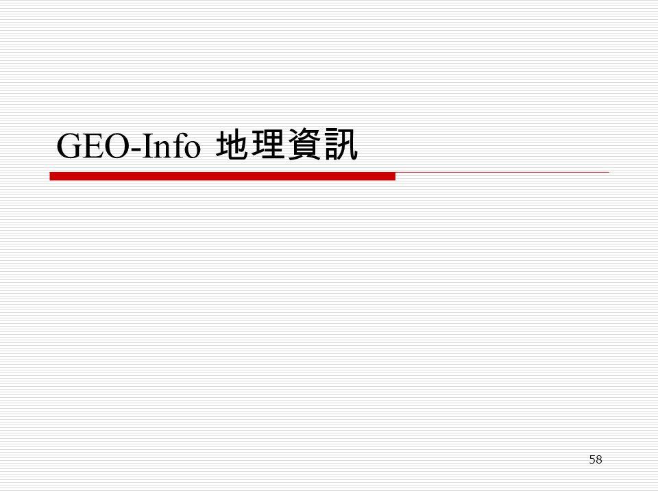 58 GEO-Info 地理資訊