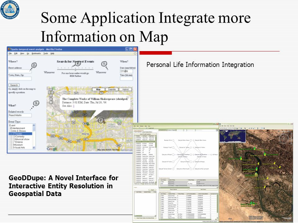 62 Some Application Integrate more Information on Map Personal Life Information Integration GeoDDupe: A Novel Interface for Interactive Entity Resolution in Geospatial Data