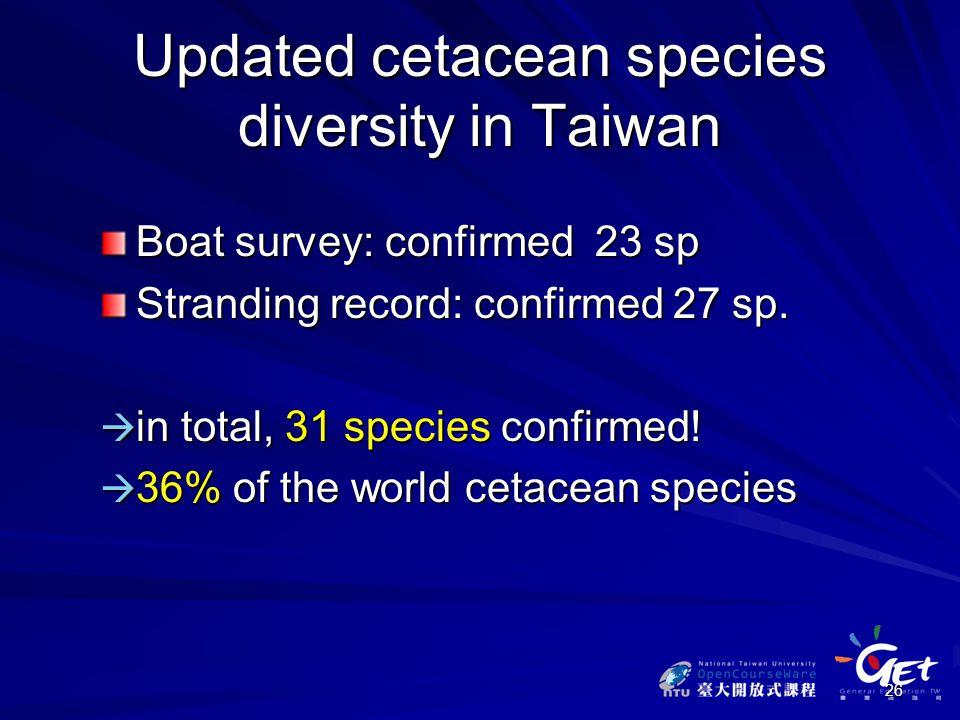 Updated cetacean species diversity in Taiwan Boat survey: confirmed 23 sp Stranding record: confirmed 27 sp.