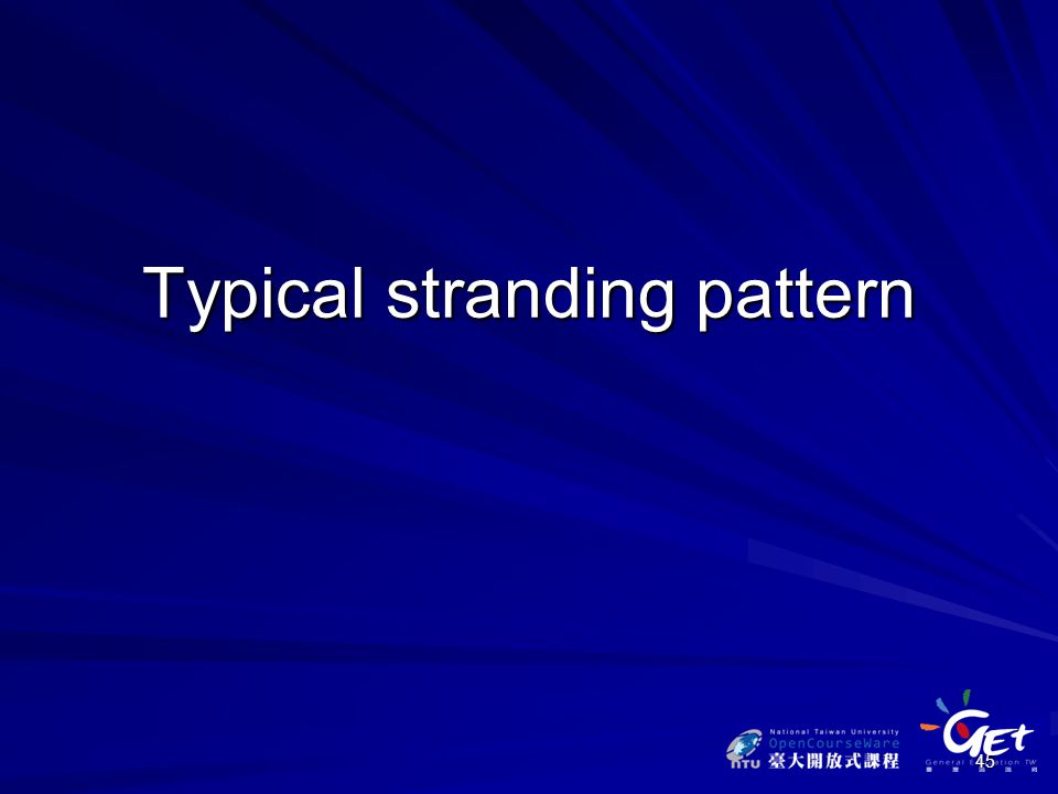 45 Typical stranding pattern