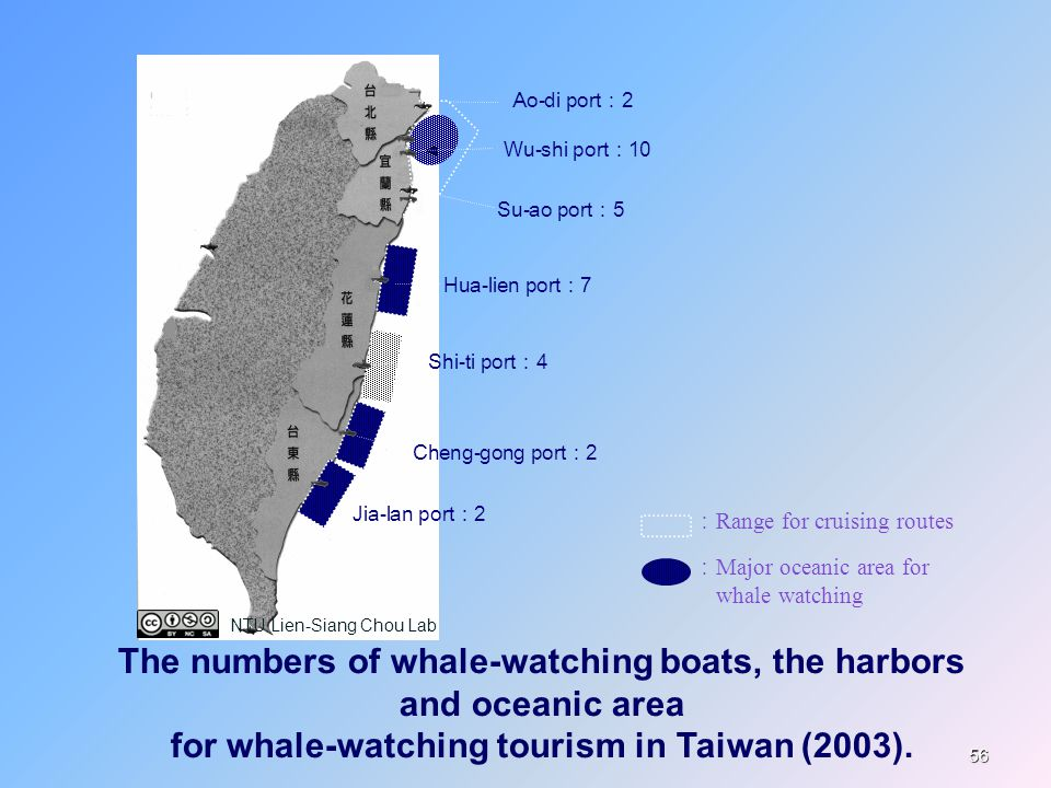 56 The numbers of whale-watching boats, the harbors and oceanic area for whale-watching tourism in Taiwan (2003).
