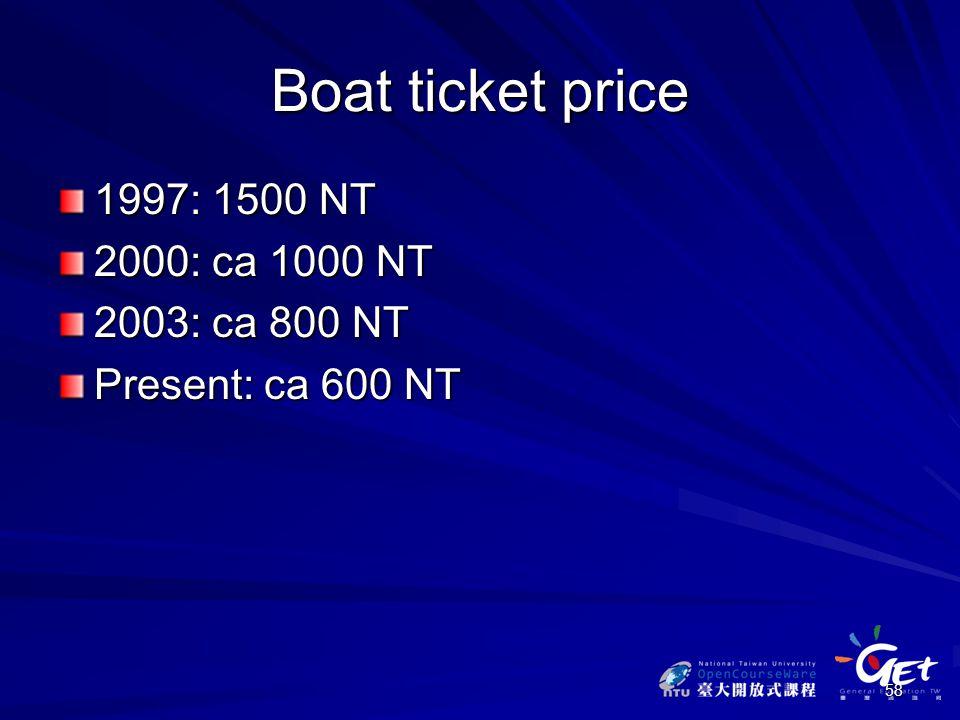 Boat ticket price 1997: 1500 NT 2000: ca 1000 NT 2003: ca 800 NT Present: ca 600 NT 58