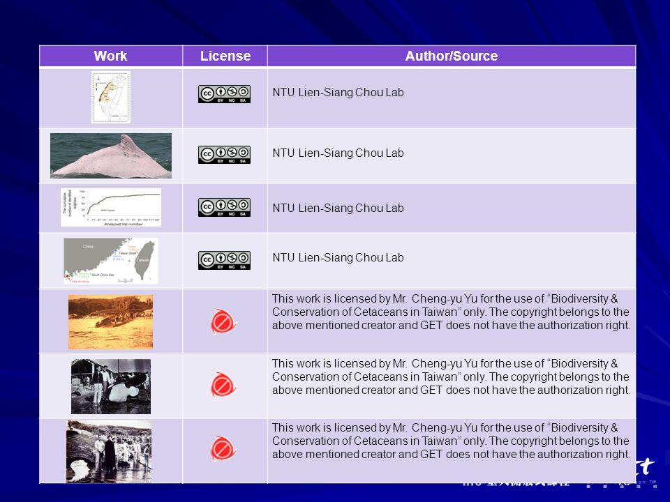 78 WorkLicenseAuthor/Source NTU Lien-Siang Chou Lab This work is licensed by Mr.