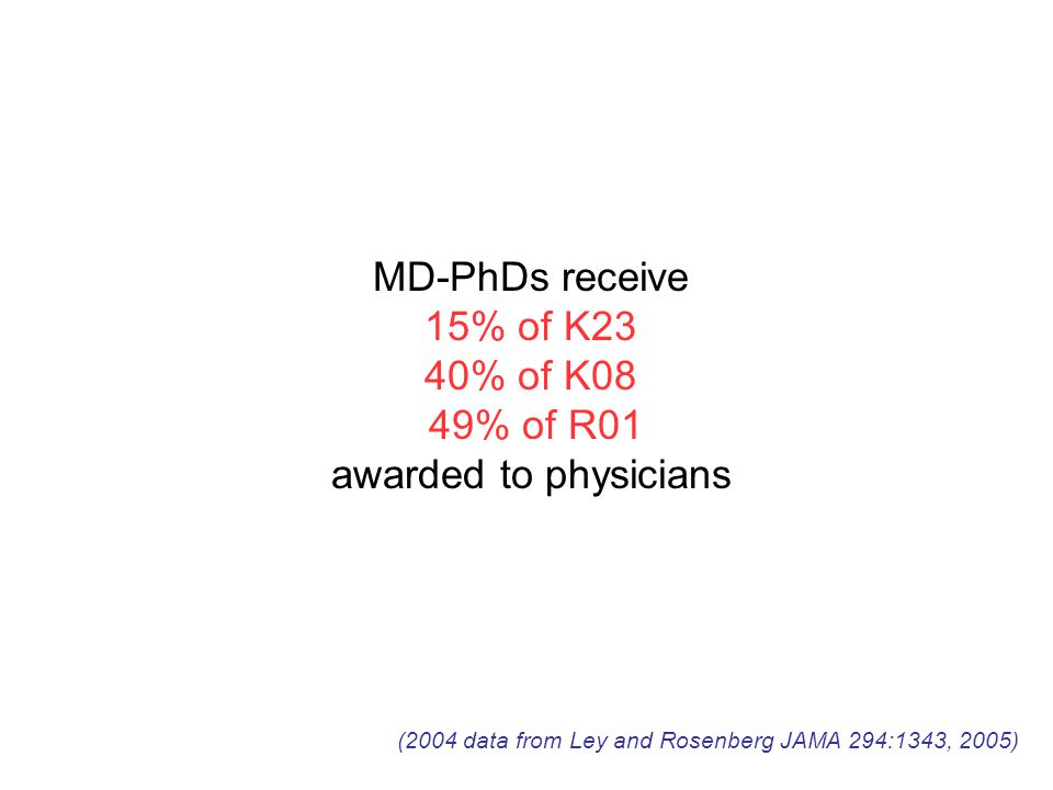 MD-PhDs receive 15% of K23 40% of K08 49% of R01 awarded to physicians (2004 data from Ley and Rosenberg JAMA 294:1343, 2005)