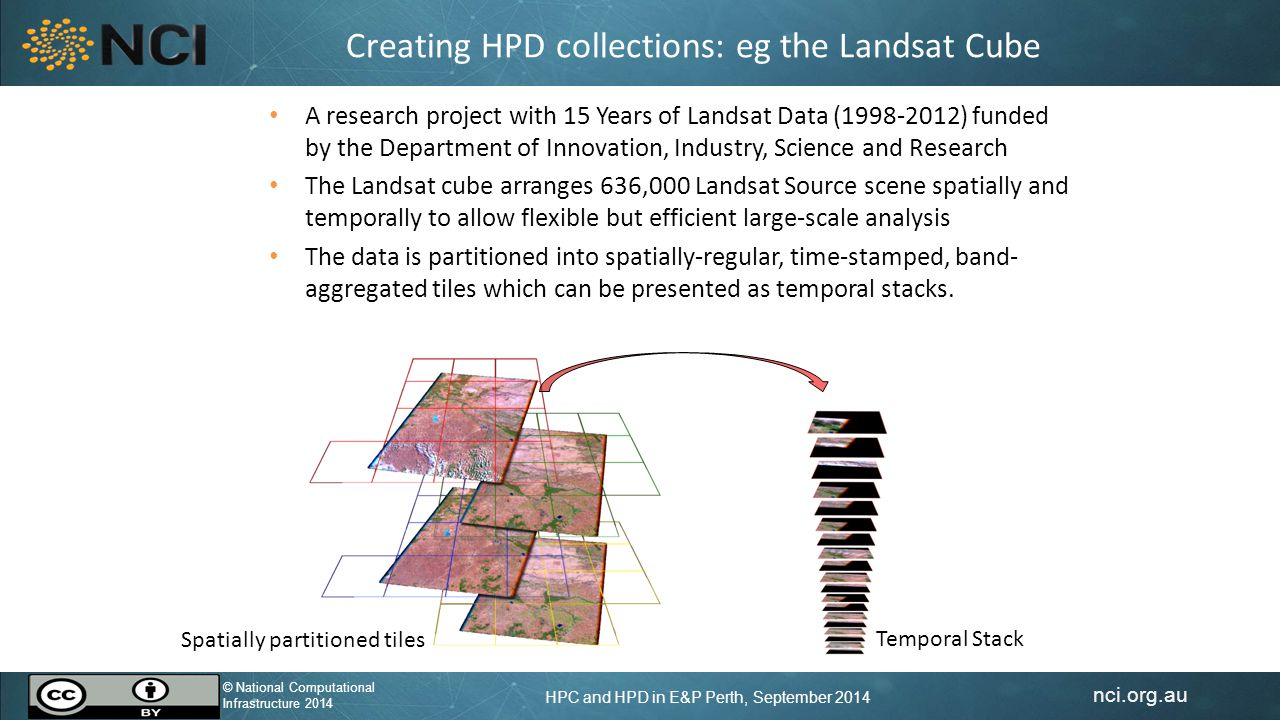 nci.org.au © National Computational Infrastructure 2014 HPC and HPD in E&P Perth, September 2014 © National Computational Infrastructure 2014 Current Landsat Holdings as HPD 636,000 Landsat Source Scenes ( ~52 x 10 12 Pixels) 4M Spatially-Regular Time-Stamped Tiles (0.5 PB)