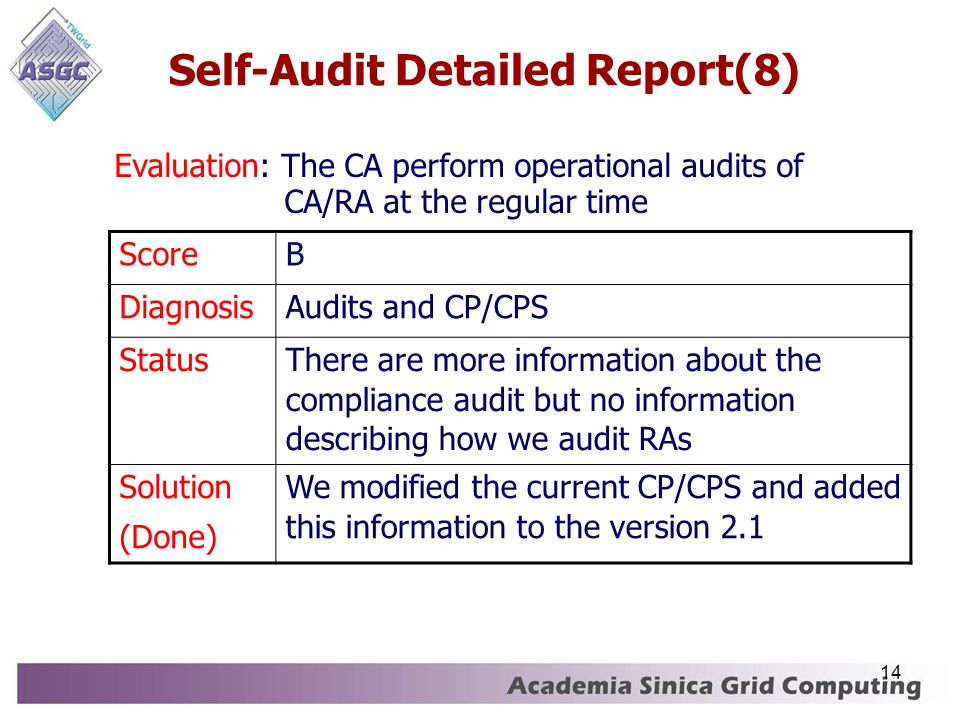 14 Self-Audit Detailed Report(8)‏ ScoreB DiagnosisAudits and CP/CPS Status There are more information about the compliance audit but no information describing how we audit RAs Solution (Done) We modified the current CP/CPS and added this information to the version 2.1 Evaluation: The CA perform operational audits of CA/RA at the regular time