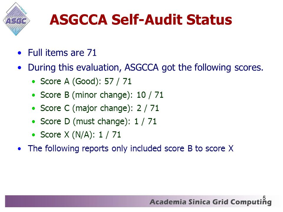 5 ASGCCA Self-Audit Status Full items are 71 During this evaluation, ASGCCA got the following scores.