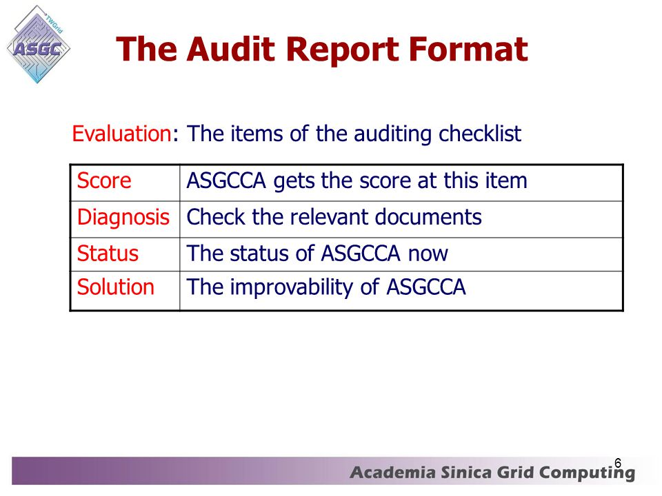 6 The Audit Report Format ScoreASGCCA gets the score at this item DiagnosisCheck the relevant documents StatusThe status of ASGCCA now SolutionThe improvability of ASGCCA Evaluation: The items of the auditing checklist