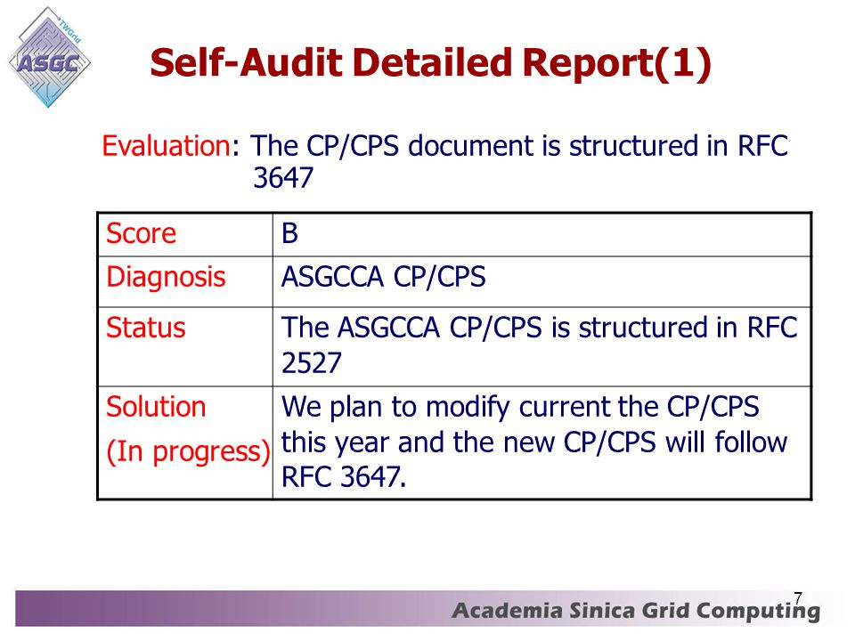 7 Self-Audit Detailed Report(1)‏ ScoreB DiagnosisASGCCA CP/CPS Status The ASGCCA CP/CPS is structured in RFC 2527 Solution (In progress) We plan to modify current the CP/CPS this year and the new CP/CPS will follow RFC 3647.