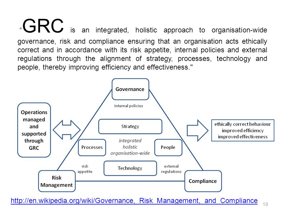 "19 http://en.wikipedia.org/wiki/Governance,_Risk_Management,_and_Compliance "" GRC is an integrated, holistic approach to organisation-wide governance,"