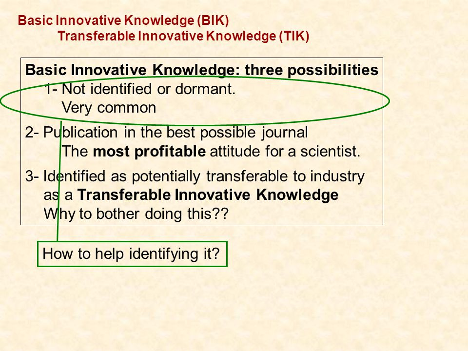 Basic Innovative Knowledge (BIK) Transferable Innovative Knowledge (TIK) Basic Innovative Knowledge: three possibilities 1- Not identified or dormant.