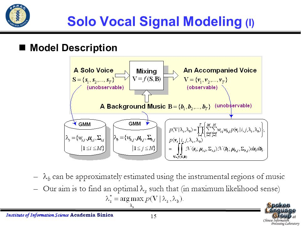 Institute of Information Science Academia Sinica 15 Solo Vocal Signal Modeling (I) Model Description – b can be approximately estimated using the inst