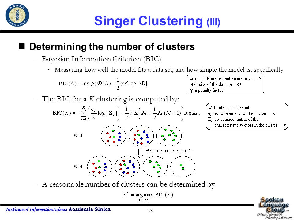 Institute of Information Science Academia Sinica 23 Singer Clustering (III) Determining the number of clusters –Bayesian Information Criterion (BIC) M