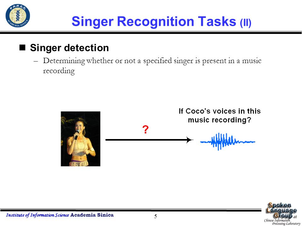 Institute of Information Science Academia Sinica 5 Singer Recognition Tasks (II) Singer detection –Determining whether or not a specified singer is pr