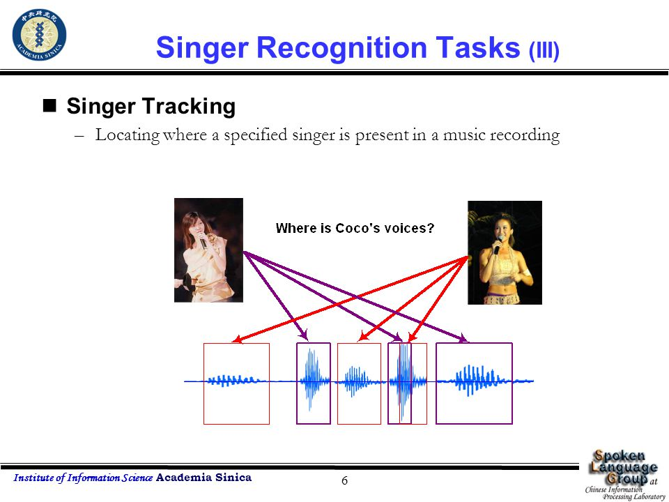 Institute of Information Science Academia Sinica 7 Singer Recognition Tasks (IV) Singer Clustering –Grouping the same-singer music recordings into a cluster