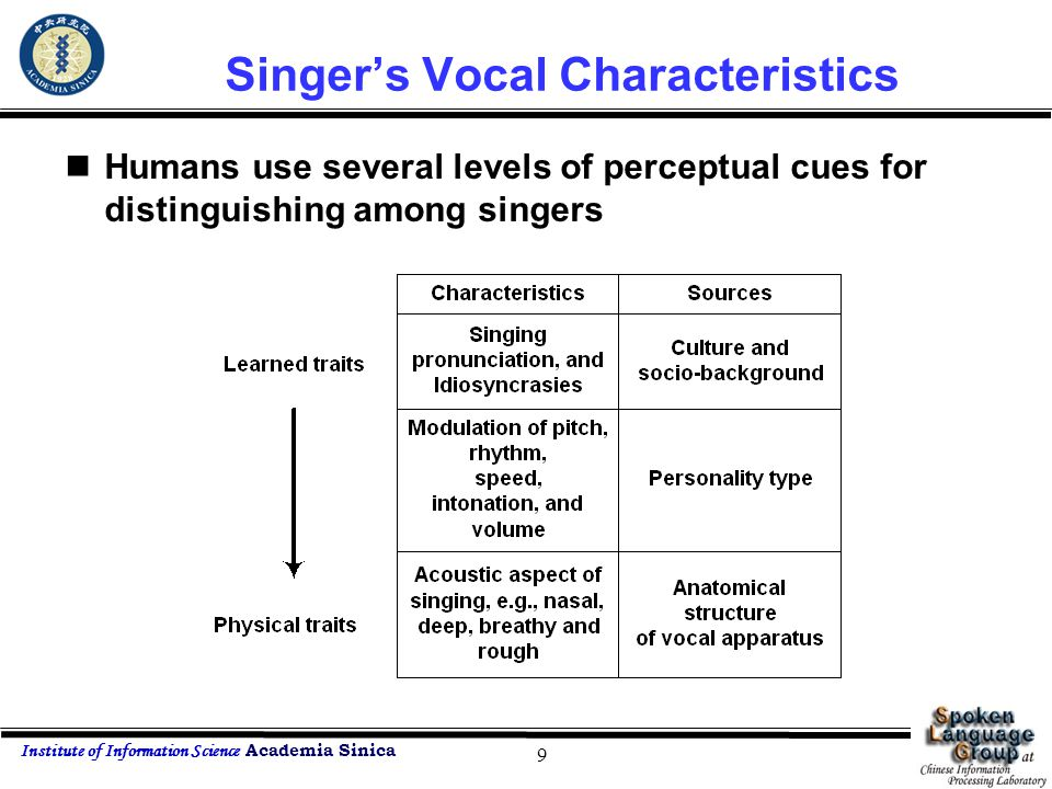 Institute of Information Science Academia Sinica 9 Singer's Vocal Characteristics Humans use several levels of perceptual cues for distinguishing amon