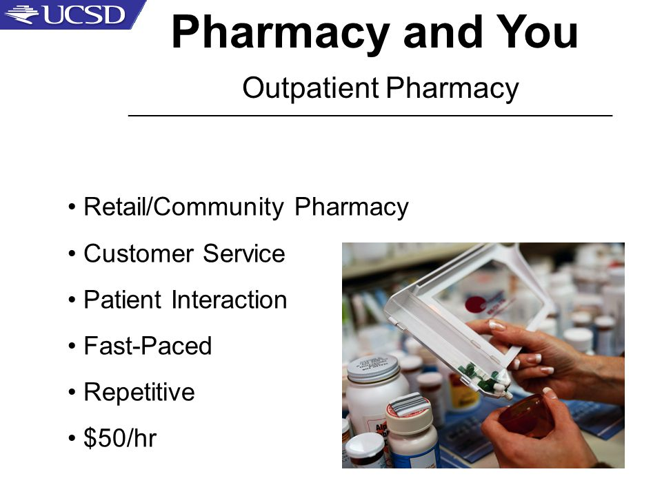 Pharmacy and You Outpatient Pharmacy _____________________________________________________ Retail/Community Pharmacy Customer Service Patient Interaction Fast-Paced Repetitive $50/hr