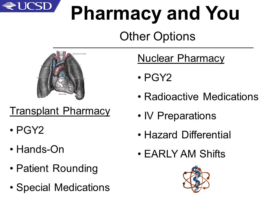 Pharmacy and You Other Options _____________________________________________________ Transplant Pharmacy PGY2 Hands-On Patient Rounding Special Medications Nuclear Pharmacy PGY2 Radioactive Medications IV Preparations Hazard Differential EARLY AM Shifts