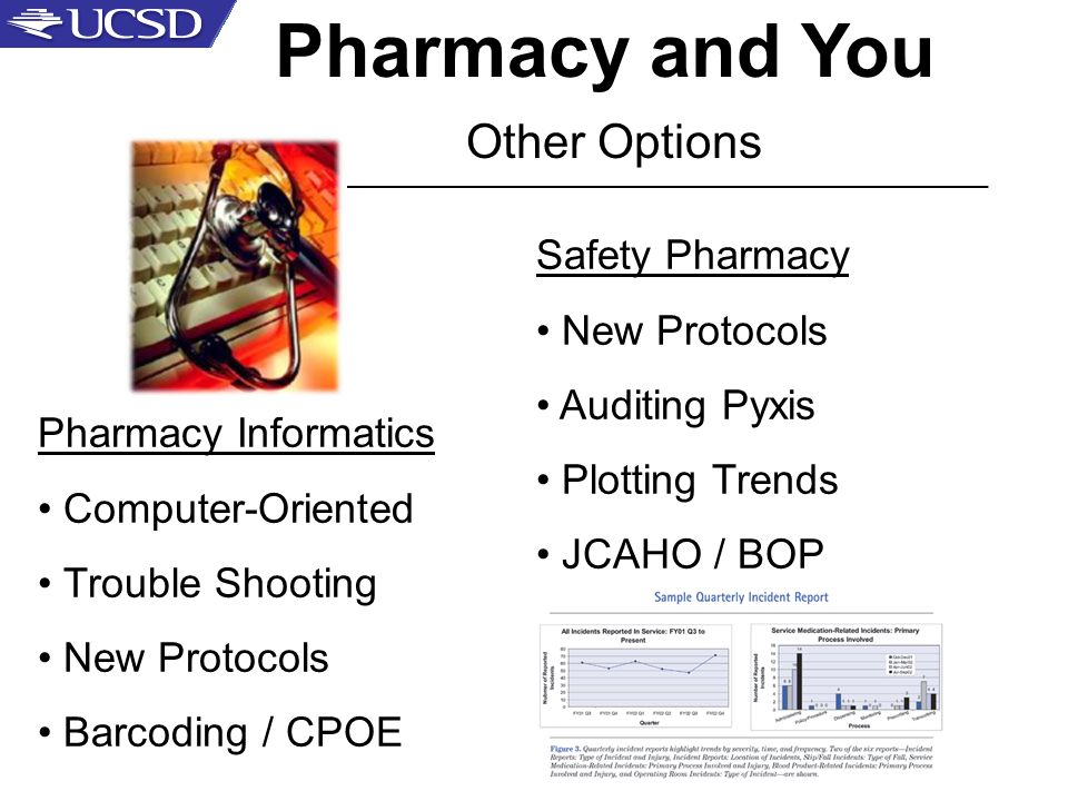 Pharmacy and You Other Options _____________________________________________________ Pharmacy Informatics Computer-Oriented Trouble Shooting New Protocols Barcoding / CPOE Safety Pharmacy New Protocols Auditing Pyxis Plotting Trends JCAHO / BOP