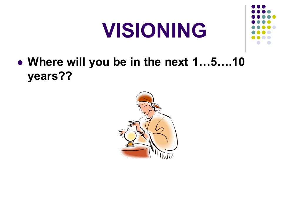 VISIONING Where will you be in the next 1…5….10 years