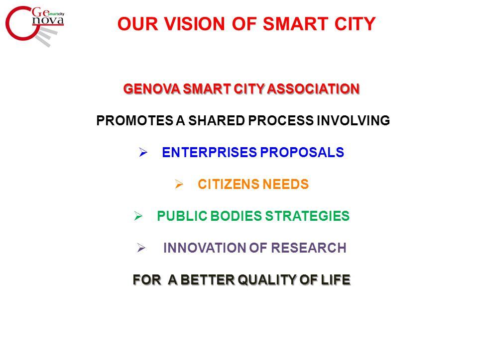 OUR VISION OF SMART CITY GENOVA SMART CITY ASSOCIATION PROMOTES A SHARED PROCESS INVOLVING  ENTERPRISES PROPOSALS  CITIZENS NEEDS  PUBLIC BODIES ST
