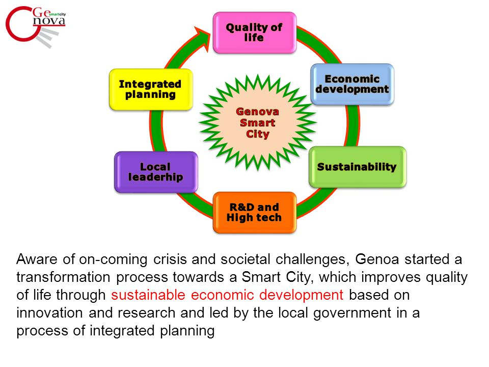 Aware of on-coming crisis and societal challenges, Genoa started a transformation process towards a Smart City, which improves quality of life through
