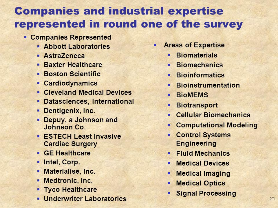 21 Companies and industrial expertise represented in round one of the survey  Companies Represented  Abbott Laboratories  AstraZeneca  Baxter Healthcare  Boston Scientific  Cardiodynamics  Cleveland Medical Devices  Datasciences, International  Dentigenix, Inc.