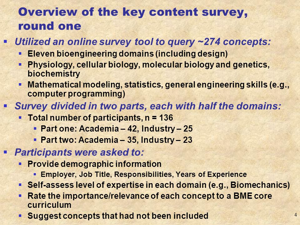 5  Concepts rated on 5 point Likert Scale  1- very unimportant for all BMEs  5 – very important for all BMEs  Mean ratings across concepts similar for industry and academia  Academia (n=77) mean and SD rating: 3.71 ± 0.52  Industry (n=48) mean and SD rating: 3.75 ± 0.41  Domains Investigated:  Bioinformatics, bioinstrumentation, biomaterials, biomechanics, biooptics, biosignals and systems, medical imaging, thermodynamics, transport (fluid, heat, mass)  Cell biology, biochemistry, molecular biology and genetics, physiology  Statistics, general engineering Overview of the key content survey
