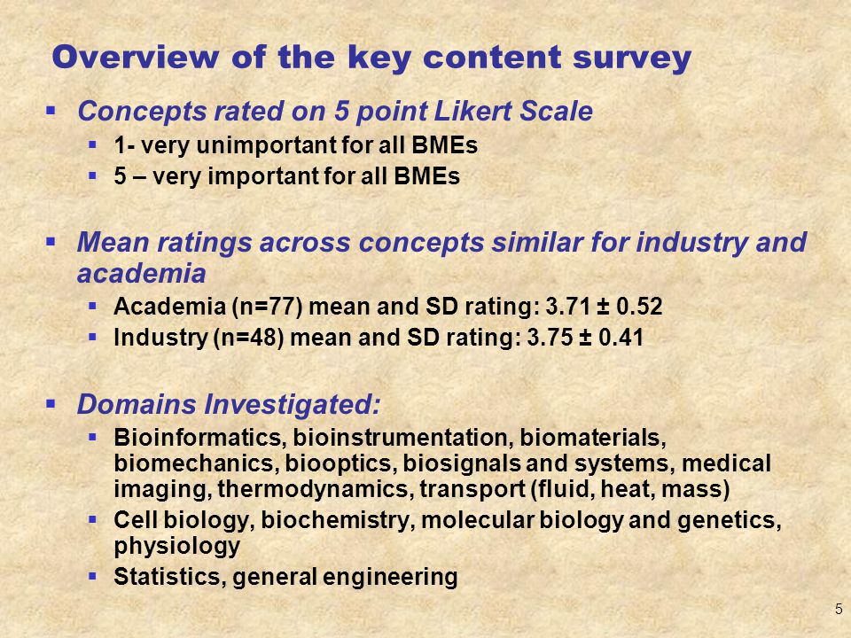 5  Concepts rated on 5 point Likert Scale  1- very unimportant for all BMEs  5 – very important for all BMEs  Mean ratings across concepts similar for industry and academia  Academia (n=77) mean and SD rating: 3.71 ± 0.52  Industry (n=48) mean and SD rating: 3.75 ± 0.41  Domains Investigated:  Bioinformatics, bioinstrumentation, biomaterials, biomechanics, biooptics, biosignals and systems, medical imaging, thermodynamics, transport (fluid, heat, mass)  Cell biology, biochemistry, molecular biology and genetics, physiology  Statistics, general engineering Overview of the key content survey