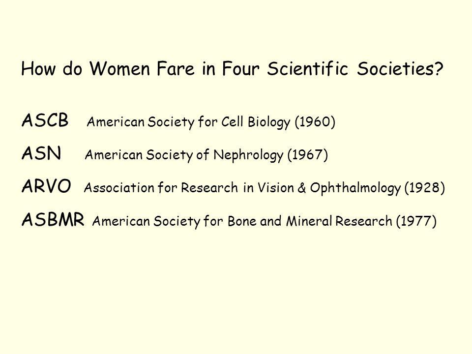 How do Women Fare in Four Scientific Societies.