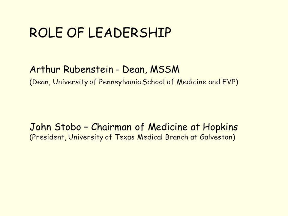 ROLE OF LEADERSHIP Arthur Rubenstein - Dean, MSSM (Dean, University of Pennsylvania School of Medicine and EVP) John Stobo – Chairman of Medicine at H