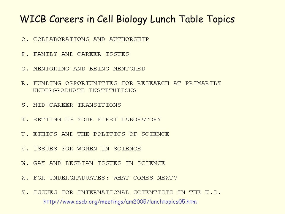 WICB Careers in Cell Biology Lunch Table Topics http://www.ascb.org/meetings/am2005/lunchtopics05.htm