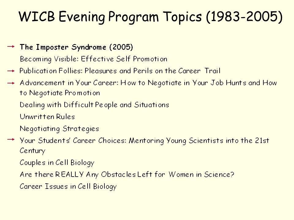WICB Evening Program Topics (1983-2005)