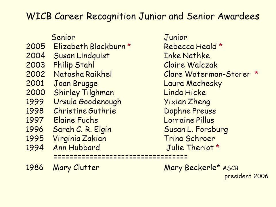WICB Career Recognition Junior and Senior Awardees Senior Junior 2005 Elizabeth Blackburn * Rebecca Heald * 2004 Susan Lindquist Inke Nathke 2003 Phil