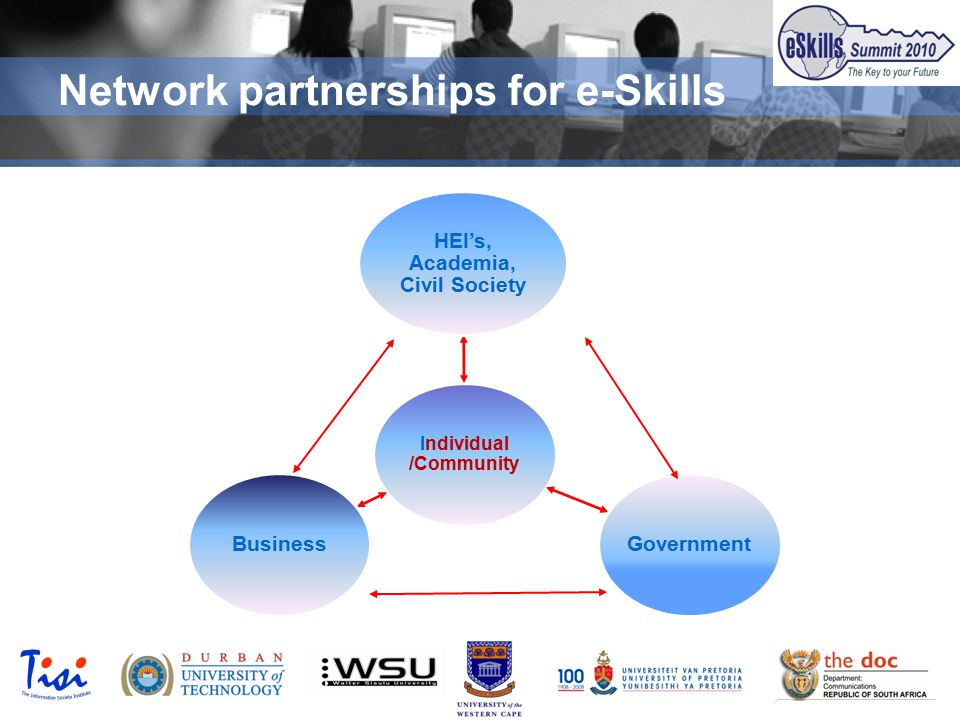 © TISI 2009 Network partnerships for e-Skills Individual /Community HEI's, Academia, Civil Society GovernmentBusiness