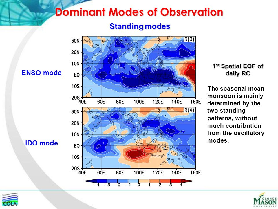 Dominant Modes of Observation Standing modes ENSO mode IDO mode 1 st Spatial EOF of daily RC The seasonal mean monsoon is mainly determined by the two