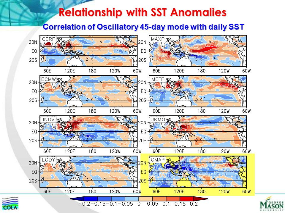 Relationship with SST Anomalies Correlation of Oscillatory 45-day mode with daily SST