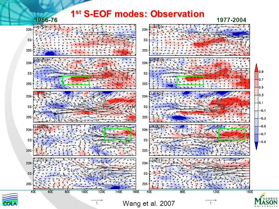 1 st S-EOF modes: Observation 1956-761977-2004 Wang et al. 2007