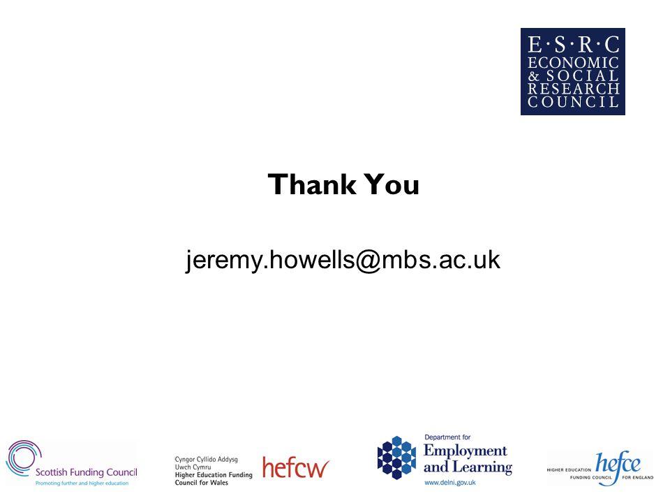 Thank You jeremy.howells@mbs.ac.uk