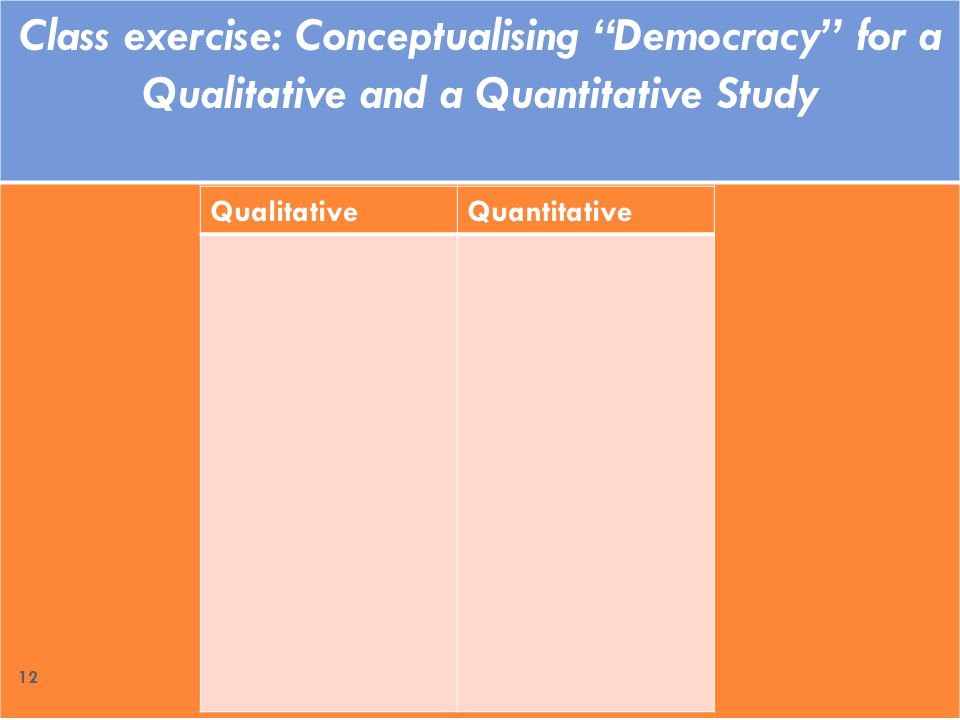 Class exercise: Conceptualising Democracy for a Qualitative and a Quantitative Study QualitativeQuantitative 12
