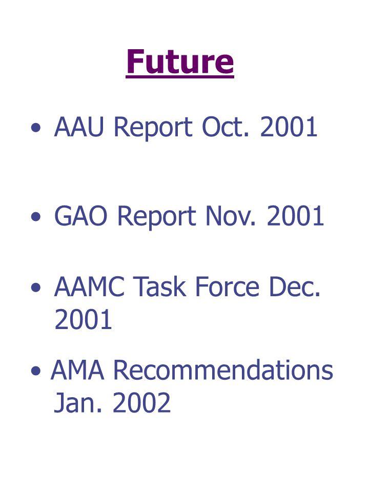Future AAU Report Oct. 2001 GAO Report Nov. 2001 AMA Recommendations Jan.