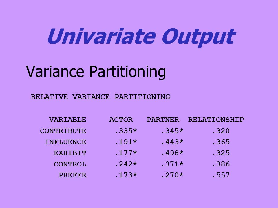 Univariate Output Variance Partitioning RELATIVE VARIANCE PARTITIONING VARIABLE ACTOR PARTNER RELATIONSHIP CONTRIBUTE.335*.345*.320 INFLUENCE.191*.443