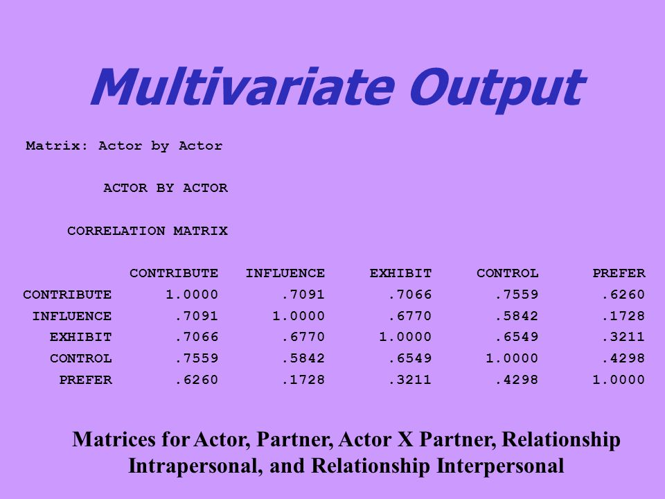 Multivariate Output Matrix: Actor by Actor ACTOR BY ACTOR CORRELATION MATRIX CONTRIBUTE INFLUENCE EXHIBIT CONTROL PREFER CONTRIBUTE 1.0000.7091.7066.7
