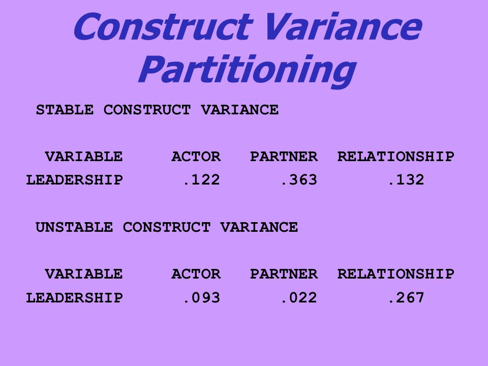 Construct Variance Partitioning STABLE CONSTRUCT VARIANCE VARIABLE ACTOR PARTNER RELATIONSHIP LEADERSHIP.122.363.132 UNSTABLE CONSTRUCT VARIANCE VARIA