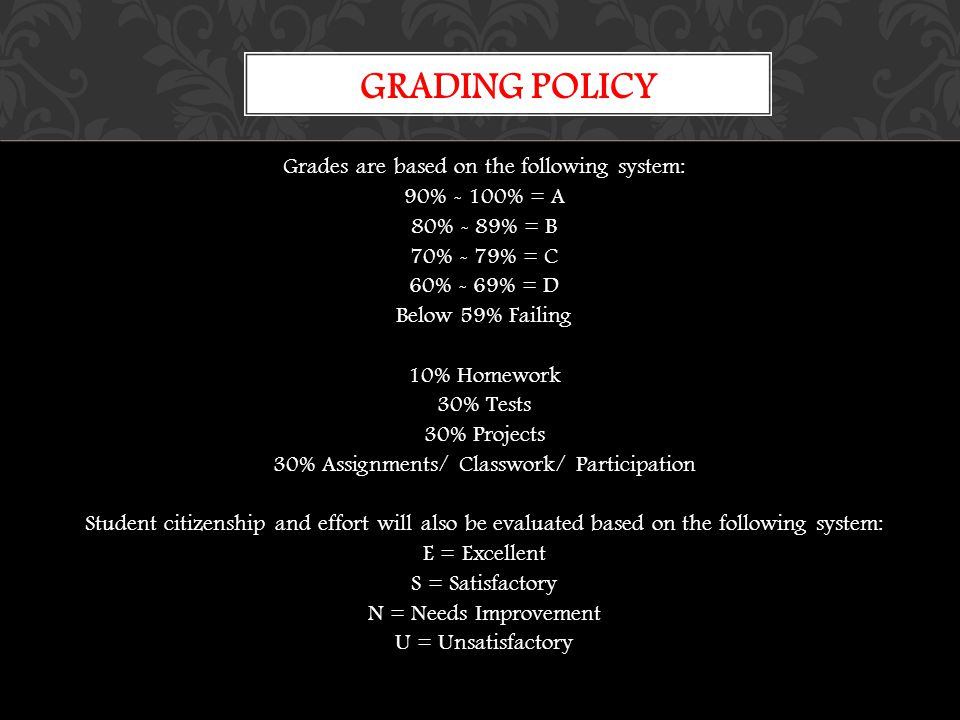Grades are based on the following system: 90% - 100% = A 80% - 89% = B 70% - 79% = C 60% - 69% = D Below 59% Failing 10% Homework 30% Tests 30% Projects 30% Assignments/ Classwork/ Participation Student citizenship and effort will also be evaluated based on the following system: E = Excellent S = Satisfactory N = Needs Improvement U = Unsatisfactory GRADING POLICY