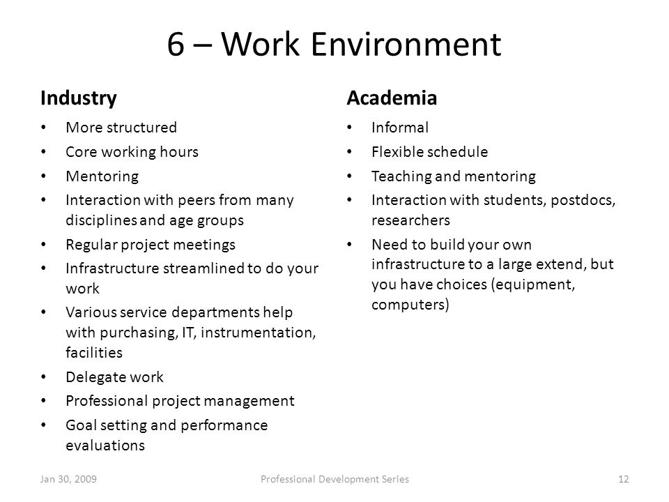 6 – Work Environment Industry More structured Core working hours Mentoring Interaction with peers from many disciplines and age groups Regular project