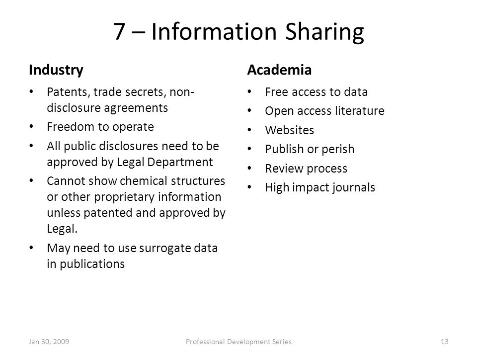 7 – Information Sharing Industry Patents, trade secrets, non- disclosure agreements Freedom to operate All public disclosures need to be approved by L