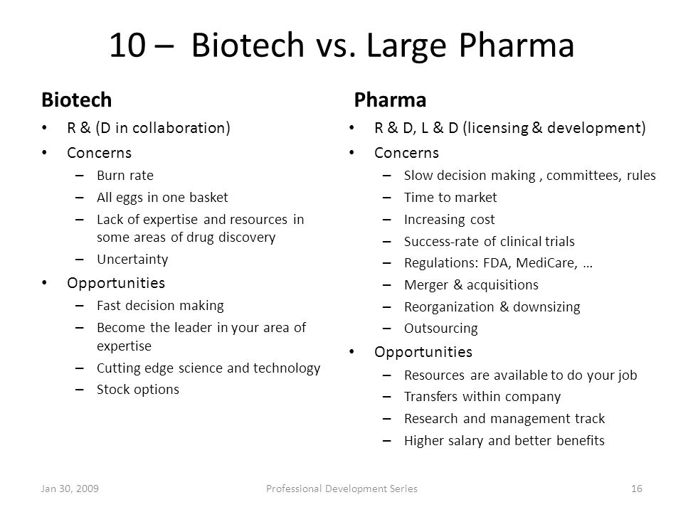 10 – Biotech vs. Large Pharma Biotech R & (D in collaboration) Concerns – Burn rate – All eggs in one basket – Lack of expertise and resources in some