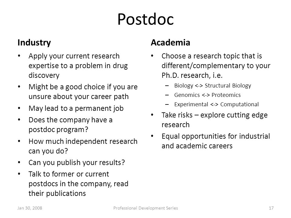 Postdoc Industry Apply your current research expertise to a problem in drug discovery Might be a good choice if you are unsure about your career path