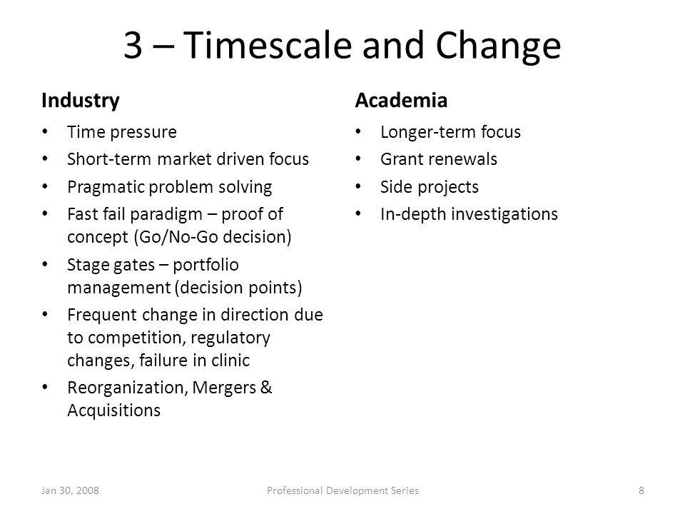 3 – Timescale and Change Industry Time pressure Short-term market driven focus Pragmatic problem solving Fast fail paradigm – proof of concept (Go/No-